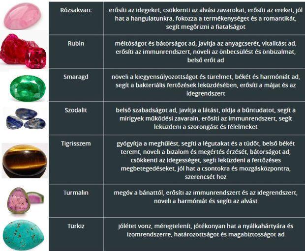 vitaminok, amelyek erősítik a látást