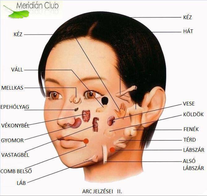 látási problémák a fej mögül mi ronthatja a látást