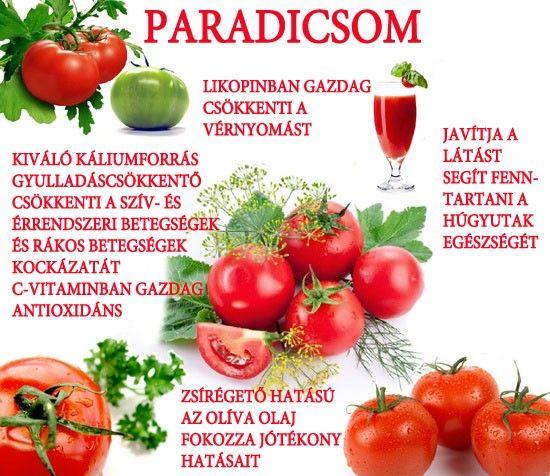 gyümölcsök és zöldségek a látáshoz