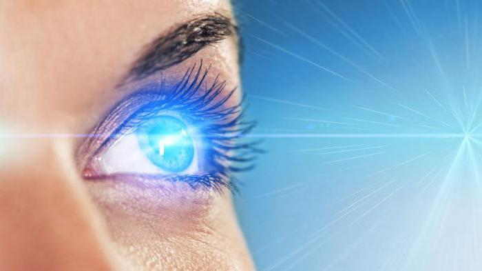 Medvegyev és a látás