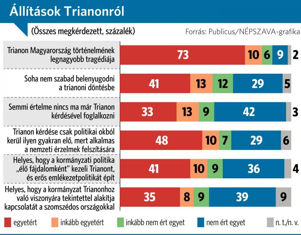 A magyar gázberendezések 30-40 százaléka elavult
