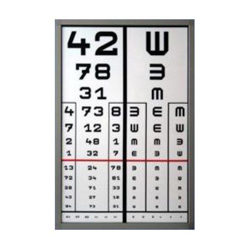 a látás helyreállítása életkor szerint