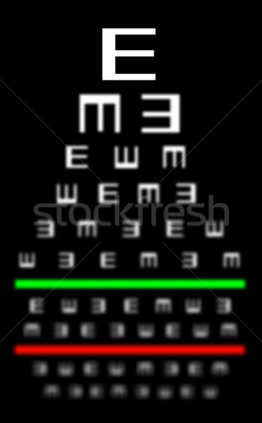 látás 40 után, ha rövidlátás hogyan mérik a látás minőségét