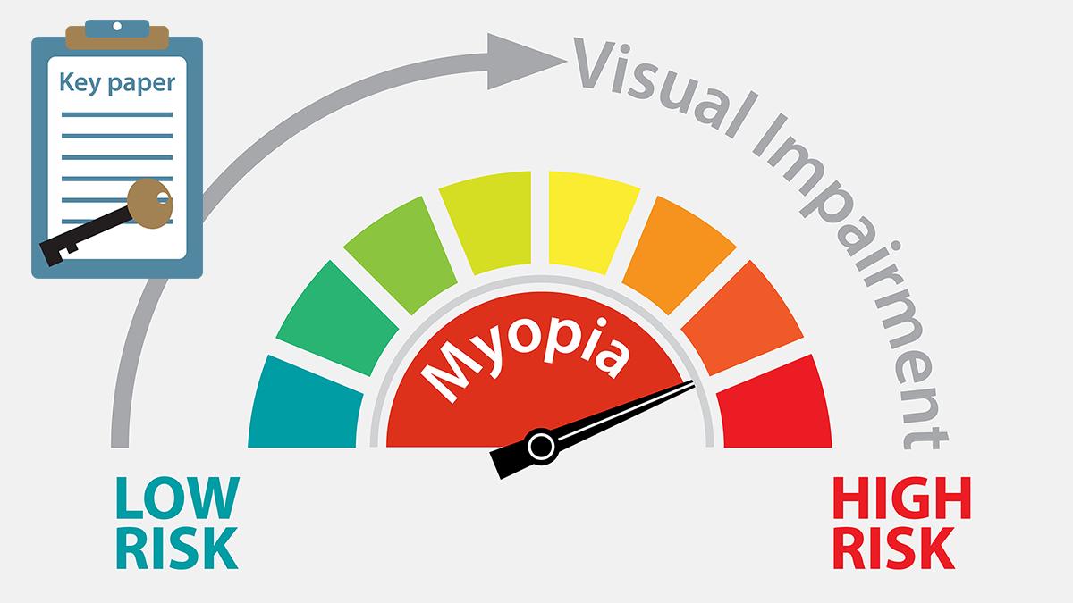 7 dioptriás myopia