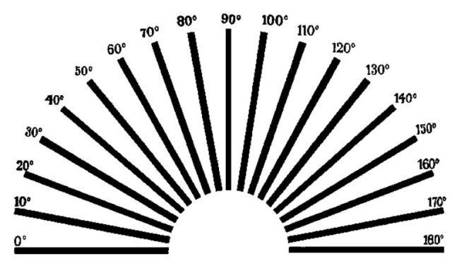 kis betűk a látás tesztelésére látásélesség-teszt távolság