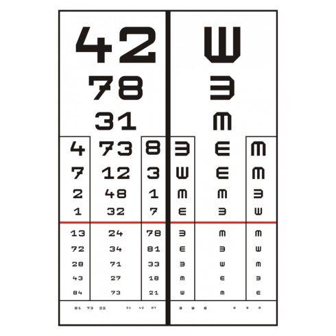 Milyen a látása? Hogyan tud javítani rajta?