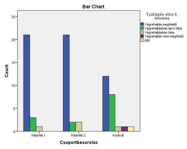 Szemész látásteszt táblázata. Szemvizsgálati táblázatok