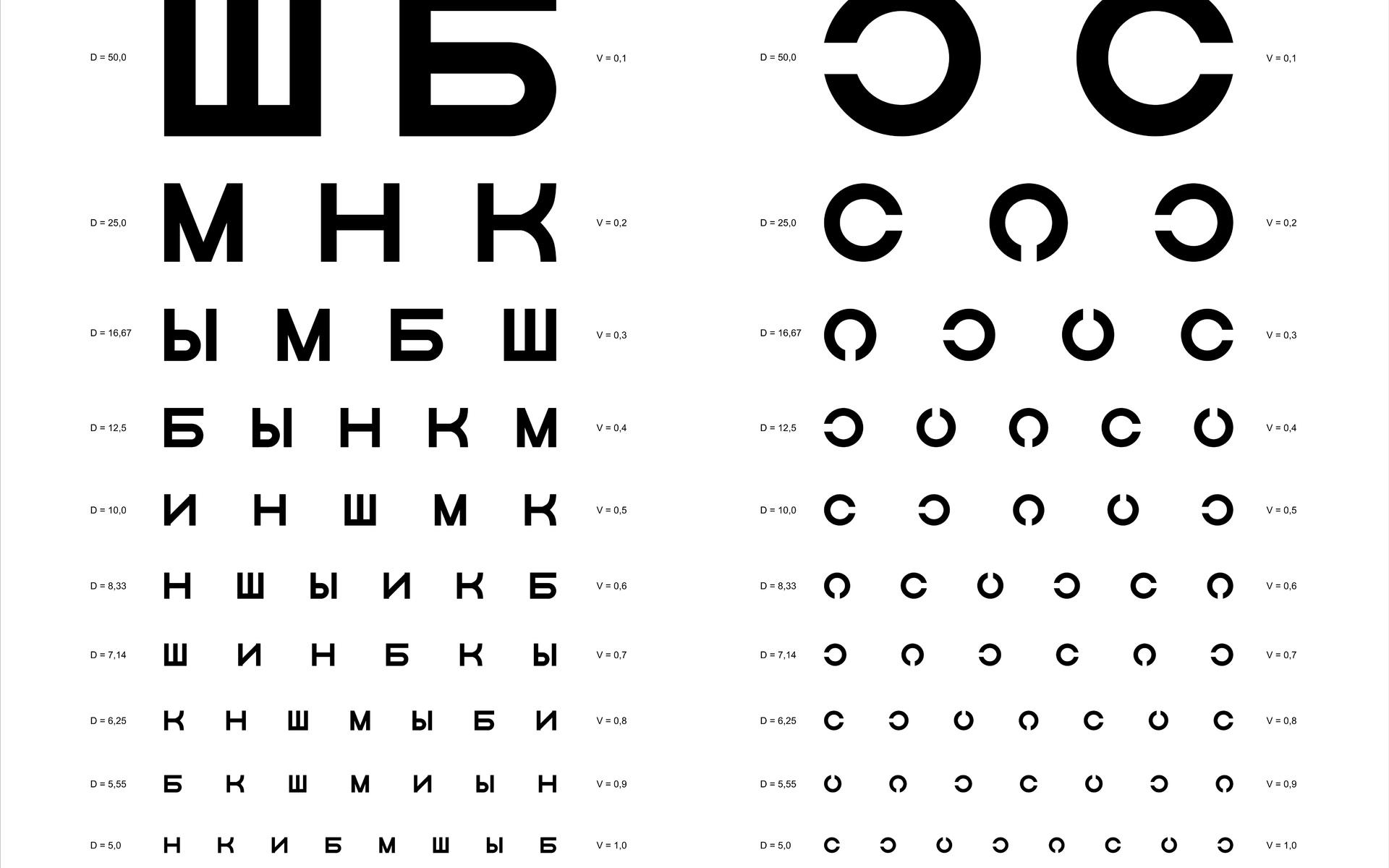 mit kell tenni a látás elvesztése érdekében mit jelent 2 dioptria a látás szempontjából