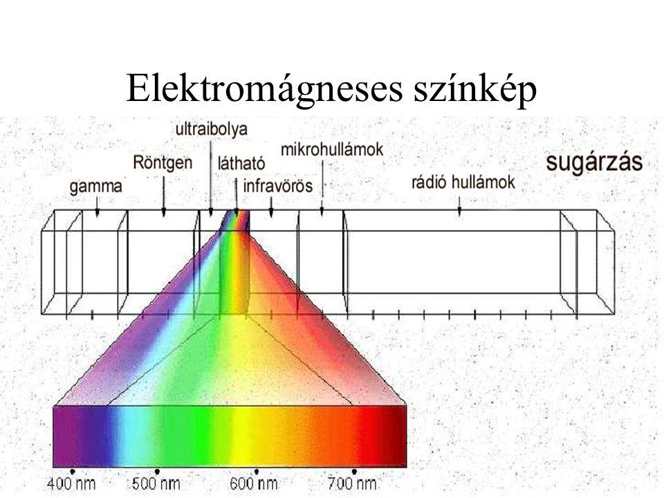 Semmelweis Kft. - Sok szembetegség hátterében az UV-sugárzás áll