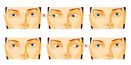 Bates technika látás-helyreállító gyakorlatok