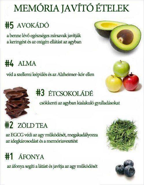 Ételek, melyek jók a szemnek