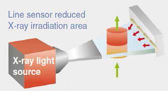 A röntgensugárzás olyan hogyan lehet javítani és visszaállítani a látásvideót