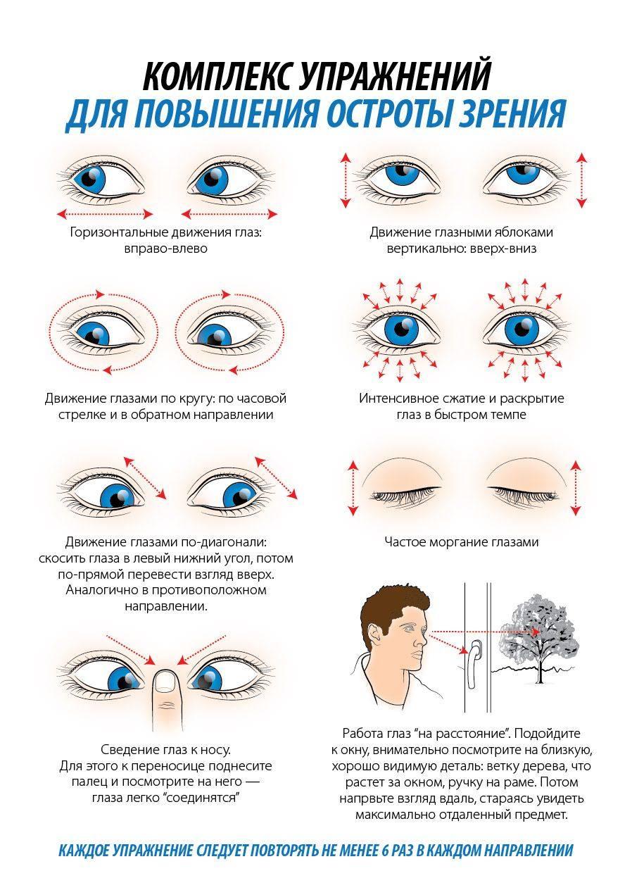 szemgyakorlatok a látás visszaszerzéséhez