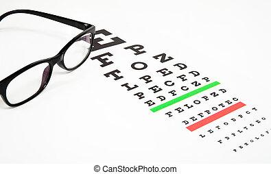 hogyan lehet visszaállítani a látás javítását szemfáradtság; homályos látás