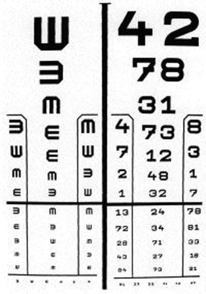 a csökkent látásélesség mértéke