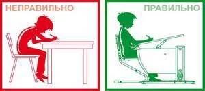 Gyerek íróasztal lámpa kiválasztásának szempontjai