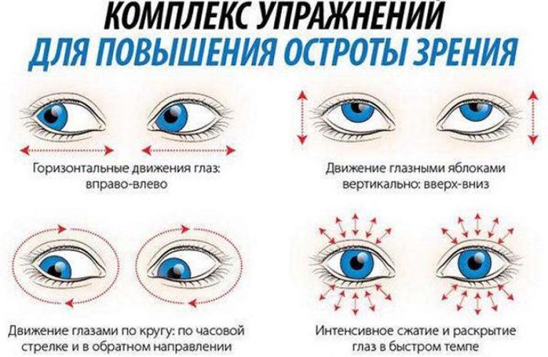 Gyakorlatok a látás gyors helyreállításához, 10 egyszerű gyakorlat a látás helyreállításához