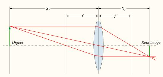 Nagyítás (optika)