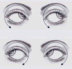 Természetes látás helyreállítása a shitschko módszerrel - Cseppek