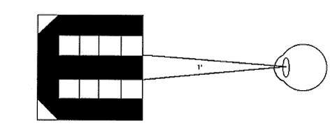 távolság a látásélesség mérésére