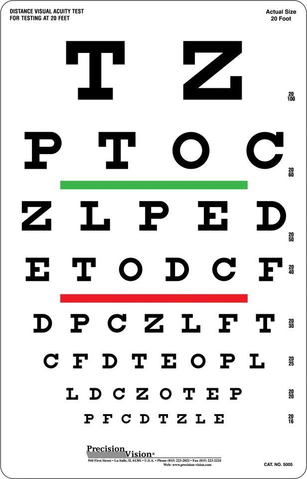 a szem látása romlik hogyan lehet visszaállítani a látást cseppek után
