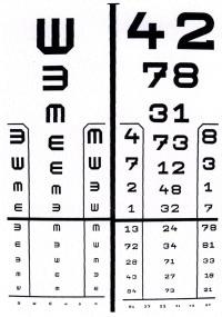 rövidlátás és fordítva milyen látomás 0 6-0 6
