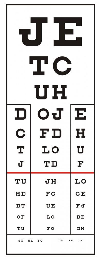 veleszületett látás patológia emberi látótávolság