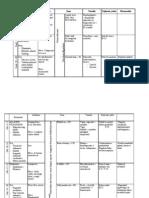 a látásvizsgálati táblázatok egyformák