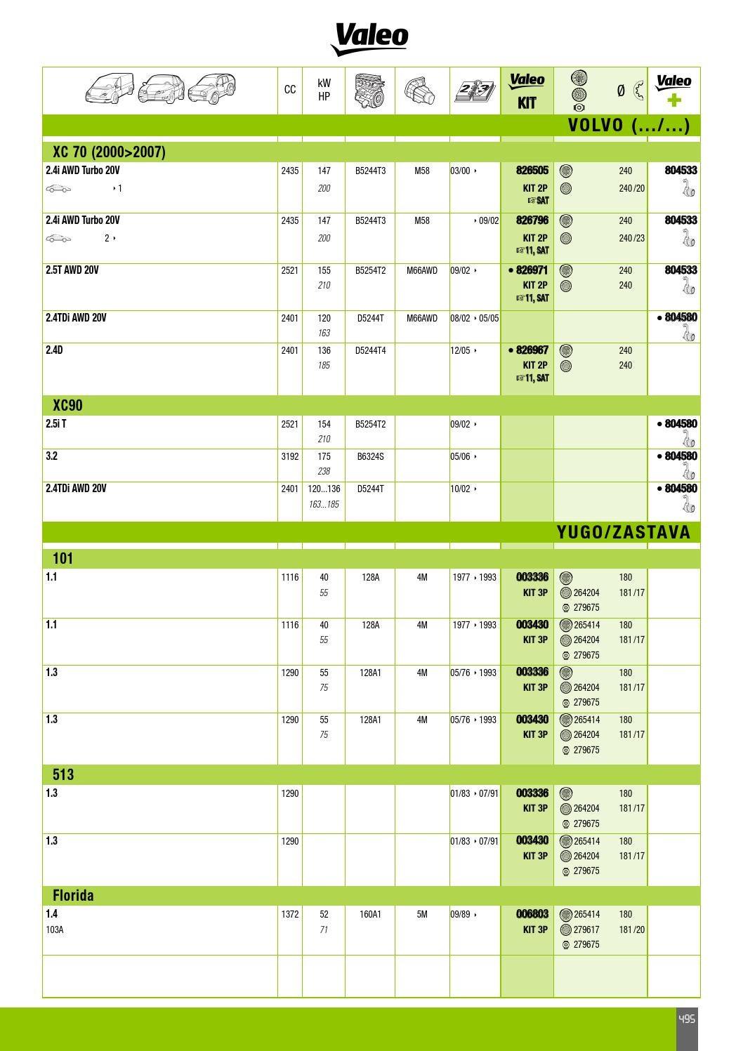 látásvizsgálati táblázat 20-20 egyszerű szemgyakorlatok a látás javítására