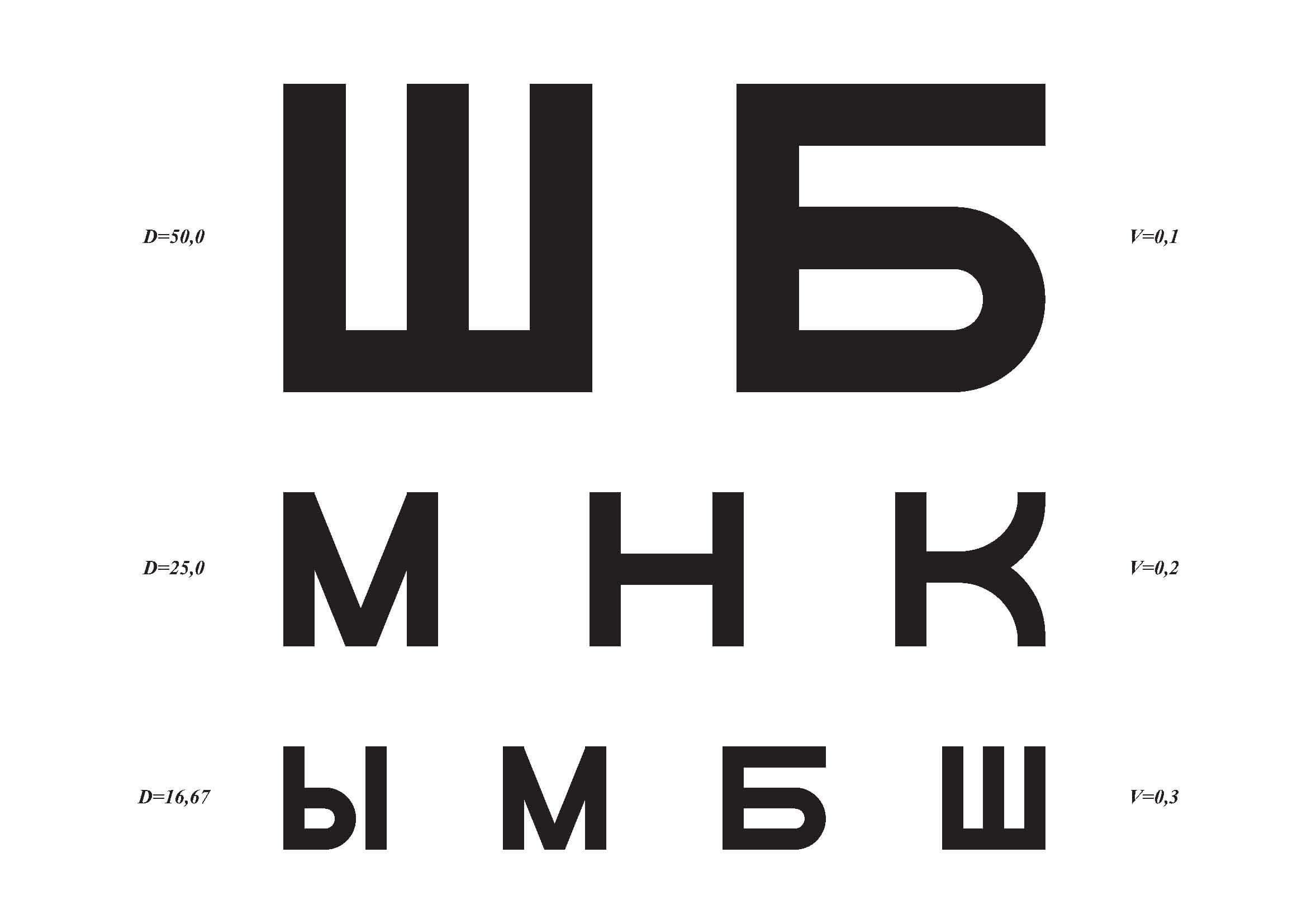 hogyan lehet megtudni, hogy hány dioptriás myopia kísérleteket lát