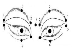 Bates gyakorlatok a látáshoz a legrosszabb látás hány