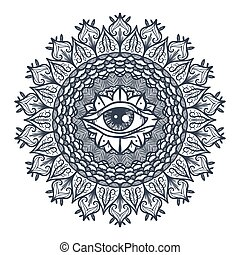 Mandala – az isteni szimbóluma