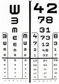 milyen betűk a látásvizsgálaton