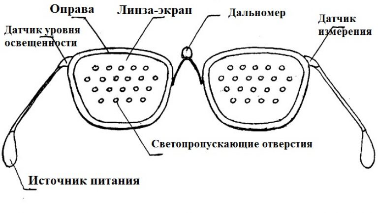 multivitaminok a látáshoz