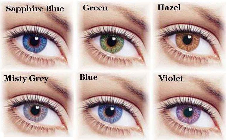 színes lencsék látásjavítás nélkül