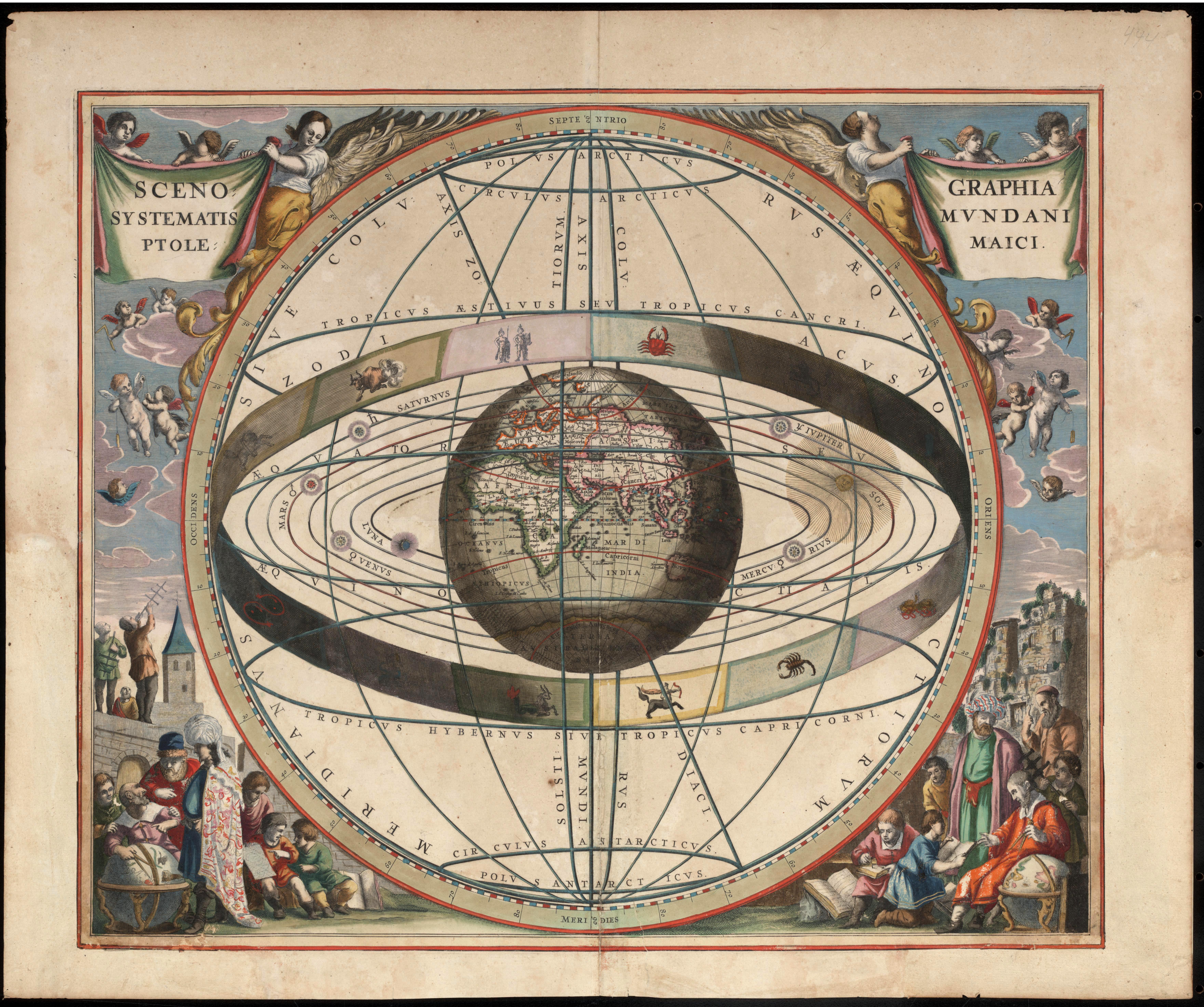 Geo- és heliocentrikus világkép – Csillagászat