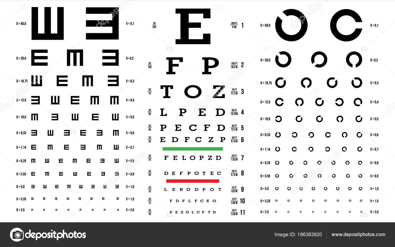 neurológus látásproblémák fia látása javult