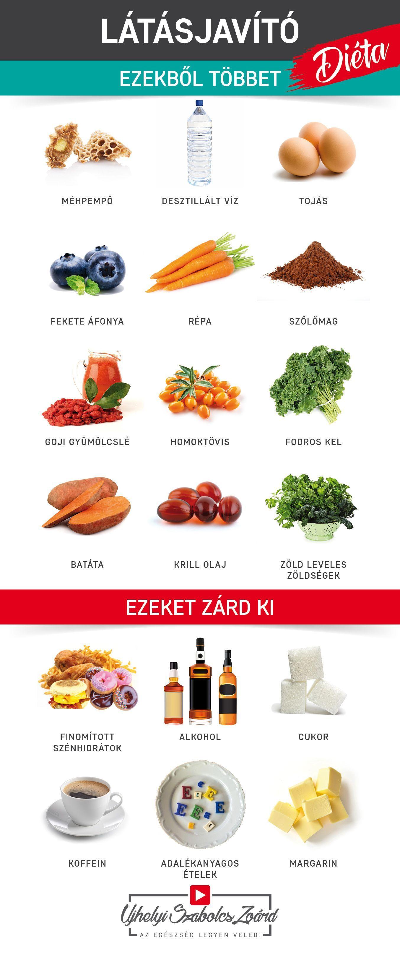 mit kell enni, ha a látás romlott