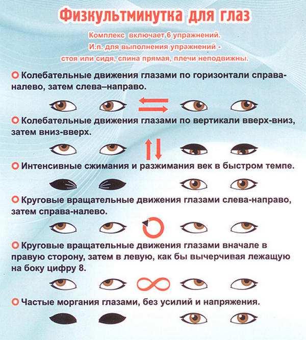 látásfejlesztési táblázatok rituálé a látás javítására
