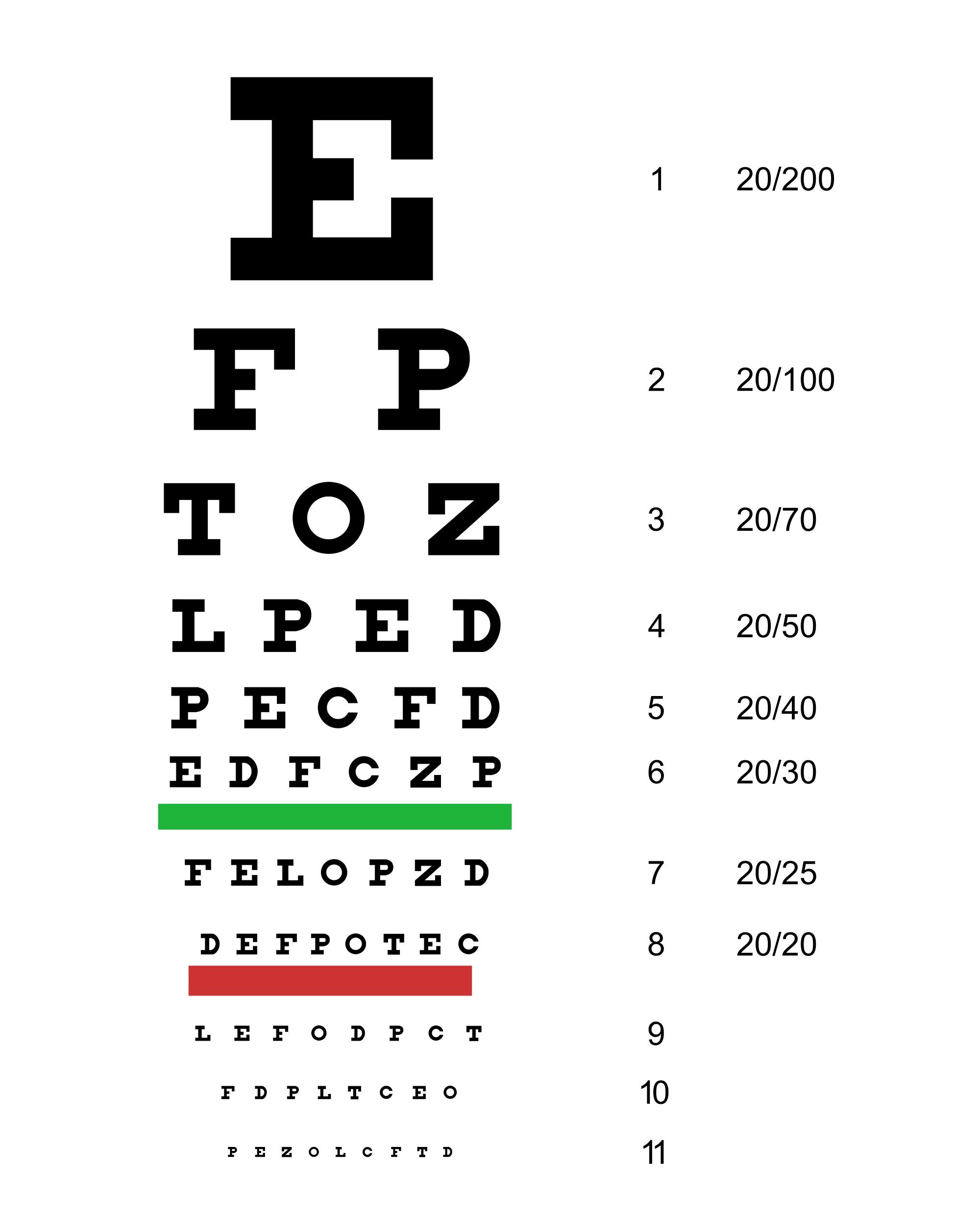 látás látásélesség teszt diagram