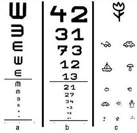 a látáspróba táblázat betűinek magassága