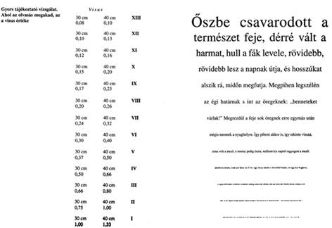 betűtípusok közeli látás teszteléséhez
