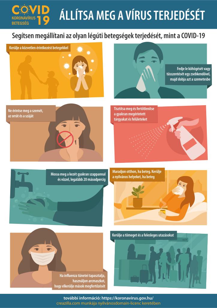A szemfáradtság okai, tünetei és kezelése   Vision Express