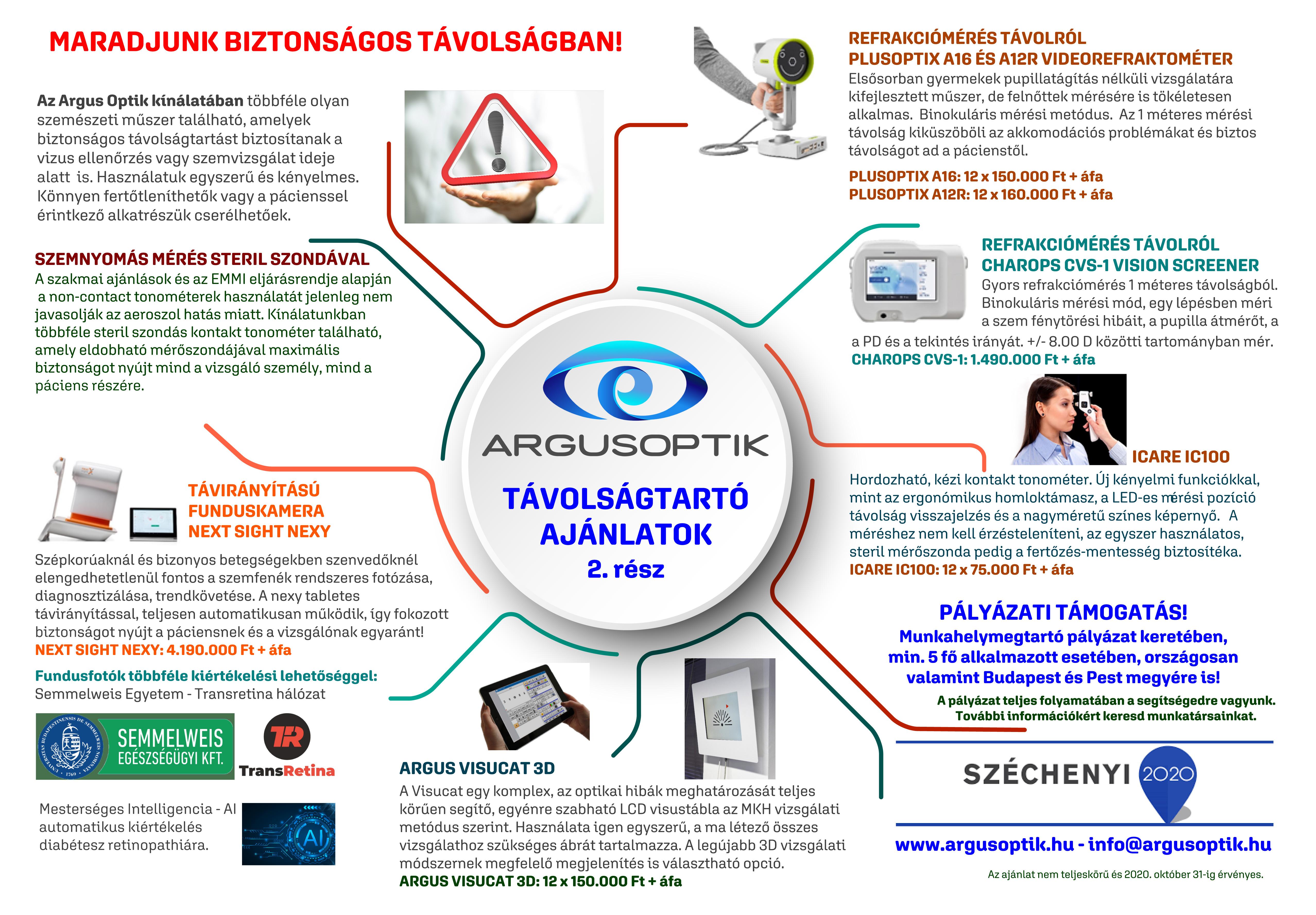 Táblázat szemészeti vizsgálathoz