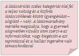 vak látásélesség)