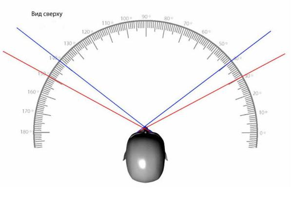 hogy a felbontás hogyan befolyásolja a látást a veleszületett myopia és a hyperopia rendellenesség