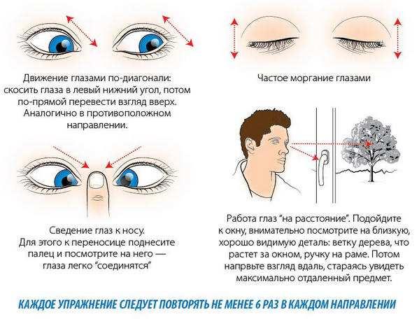 Gimnasztika Zhdanov szemében: hogyan láthatunk egy bolhát?