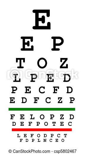 Optometrista látásteszt betűk