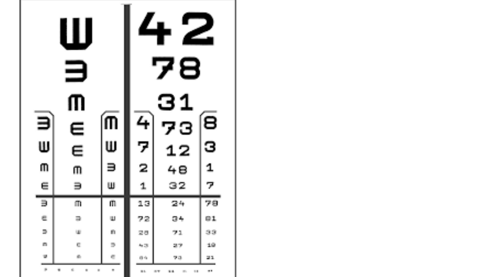 Töltse le a szem táblázatát a gyermekek szemvizsgálatához