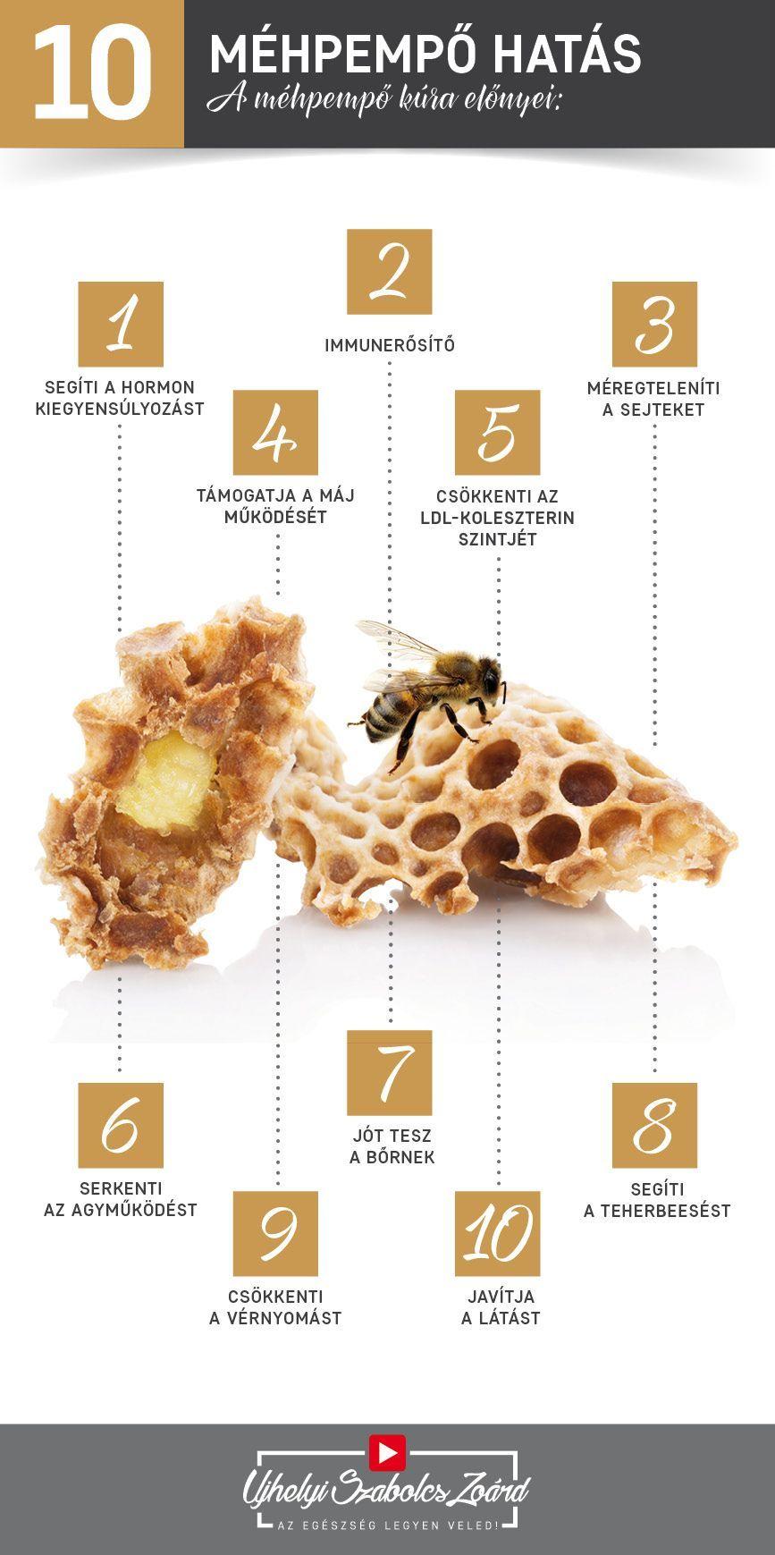 látás helyreállítása méhpempővel
